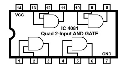 AND Gate IC 4081
