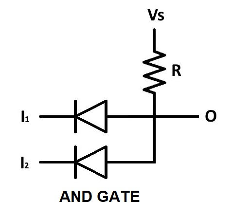 RDL AND Gate Schematic
