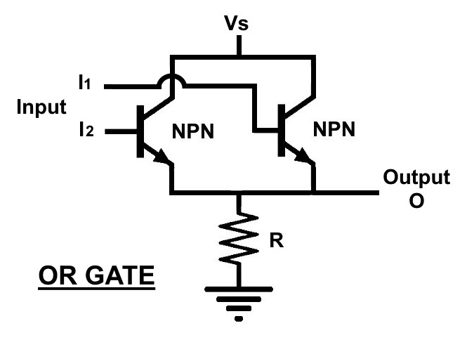 circuit diagram for or gate  your response must be