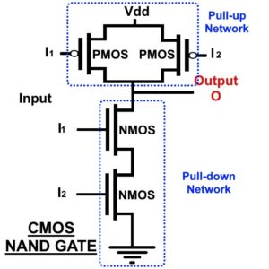 CMOS NAND Gate Schematic