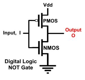 CMOS NOT Gate Schematic