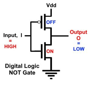 CMOS NOT Gate Schematic case 1