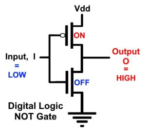 CMOS NOT Gate Schematic case 2