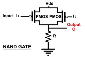 PMOS NAND Gate Schematic