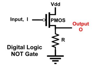 PMOS NOT Gate Schematic