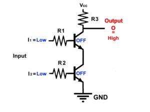 RTL NAND Gate Schematic case 1