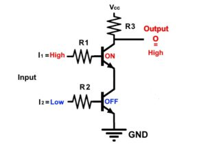 RTL NAND Gate Schematic case 2