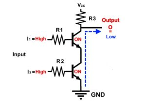 RTL NAND Gate Schematic case 3
