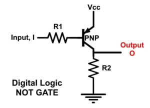 RTL PNP NOT Gate Schematic