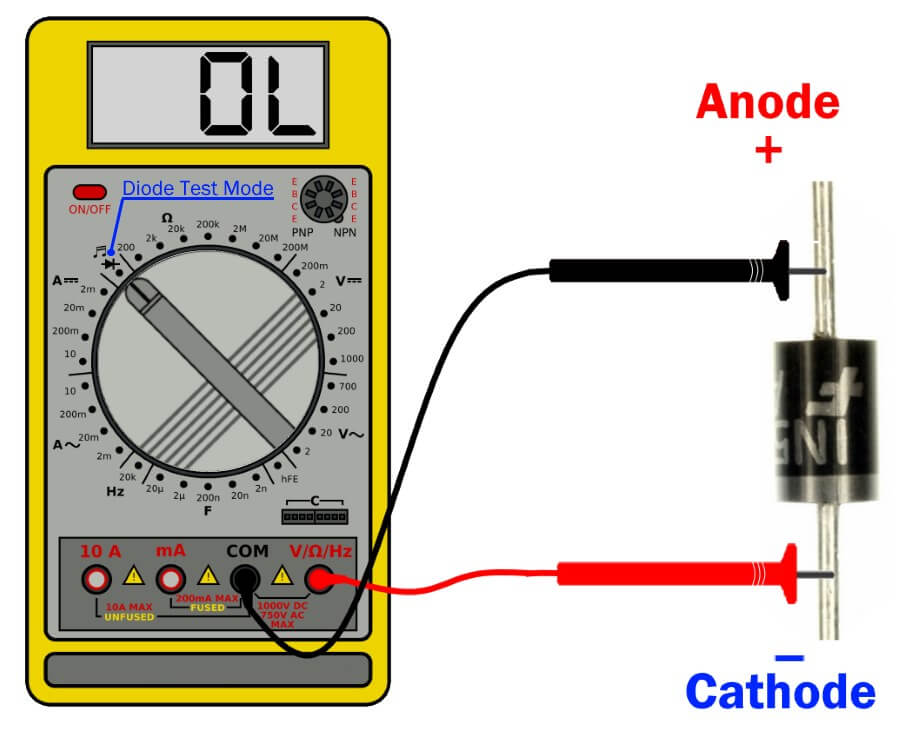 Diode Test mode reverse bias