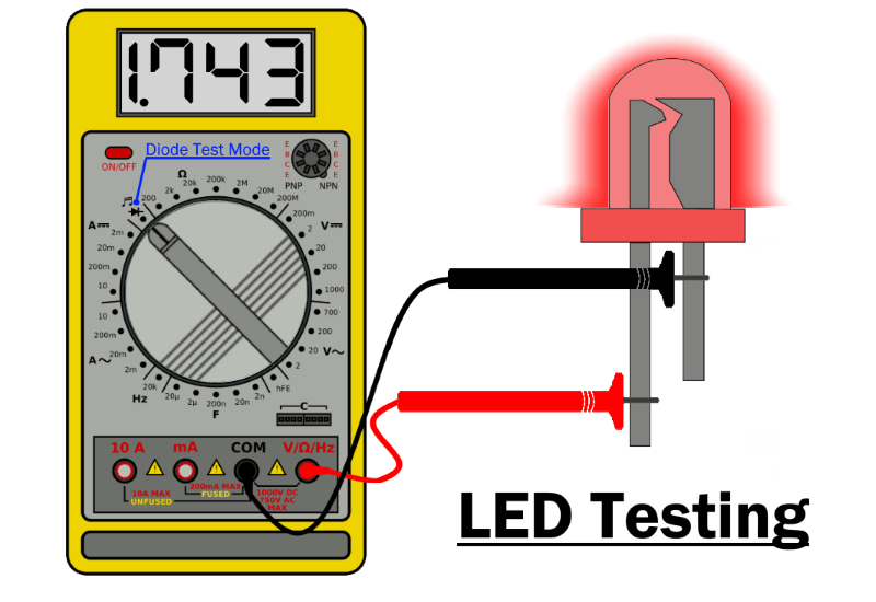 LED Test using multimeter