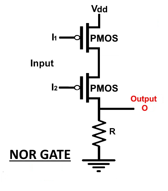 Digital Logic NOR Gate(Universal Gate) - All About Engineering on