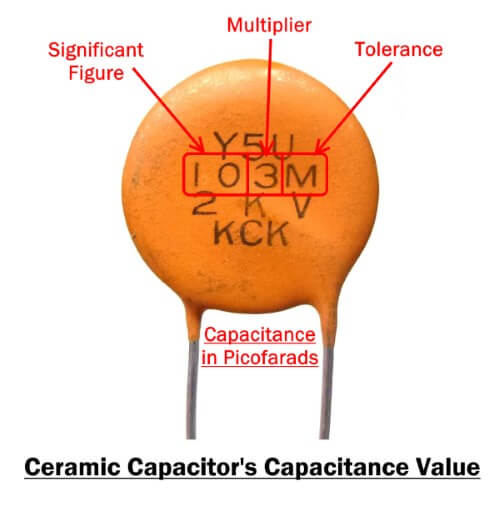 Ceramic capacitor value