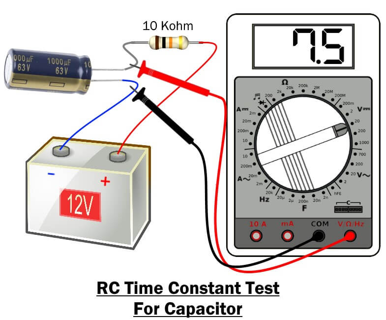 RC time constant test for capacitor