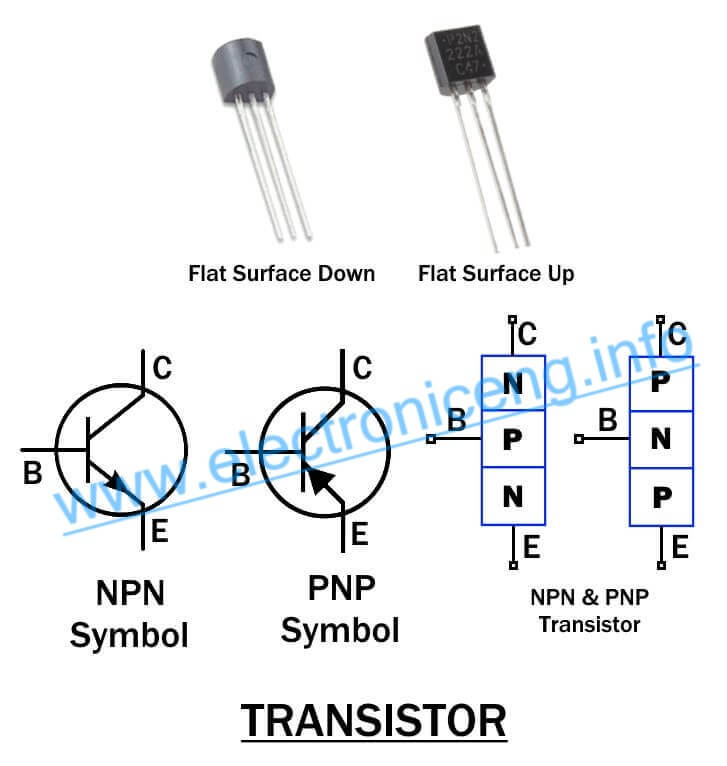Transistor Test For Identifying Terminals,Type & Condition - All