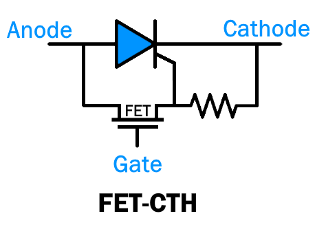 FET-CTH