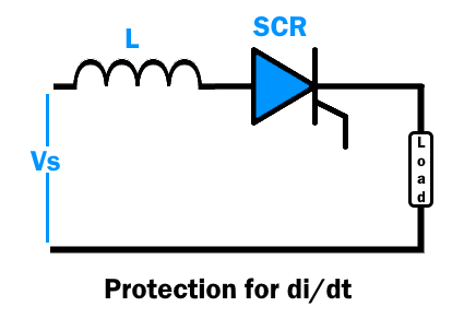 SCR didt protection