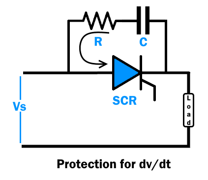 SCR dvdt protection