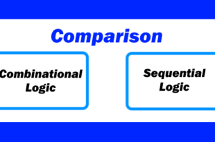 Comparison Between Combinational & Sequential Logic