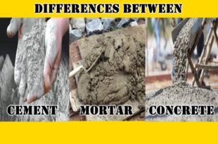 Difference Between Cement, Mortar & Concrete
