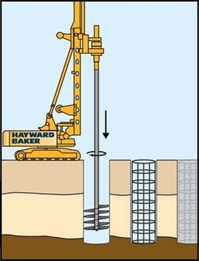 drill shafts or caisson foundation