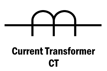 Symbol of Current Transformer