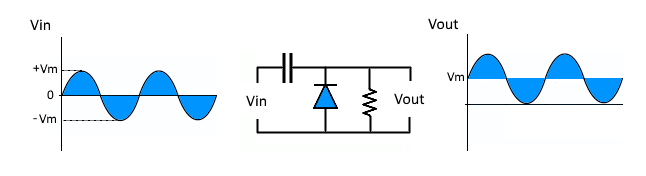 Diode as Clamper