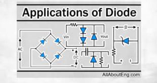 What are Uses & Applications of Diode