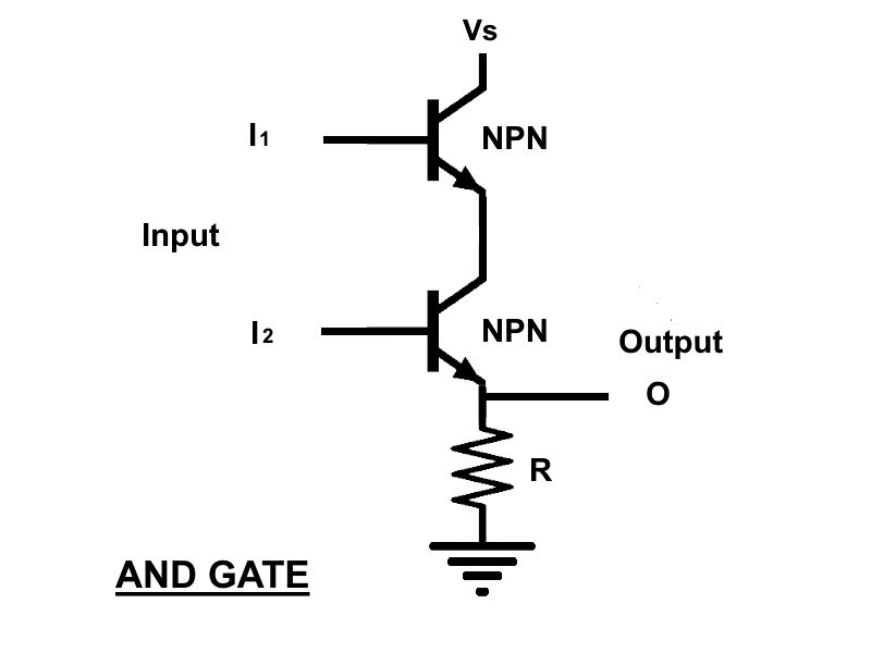 Digital Logic AND Gate, Its Symbols, Design Schematics & IC ... on 74ls00 nand gate diagram, is is not diagram, cmos diagram,
